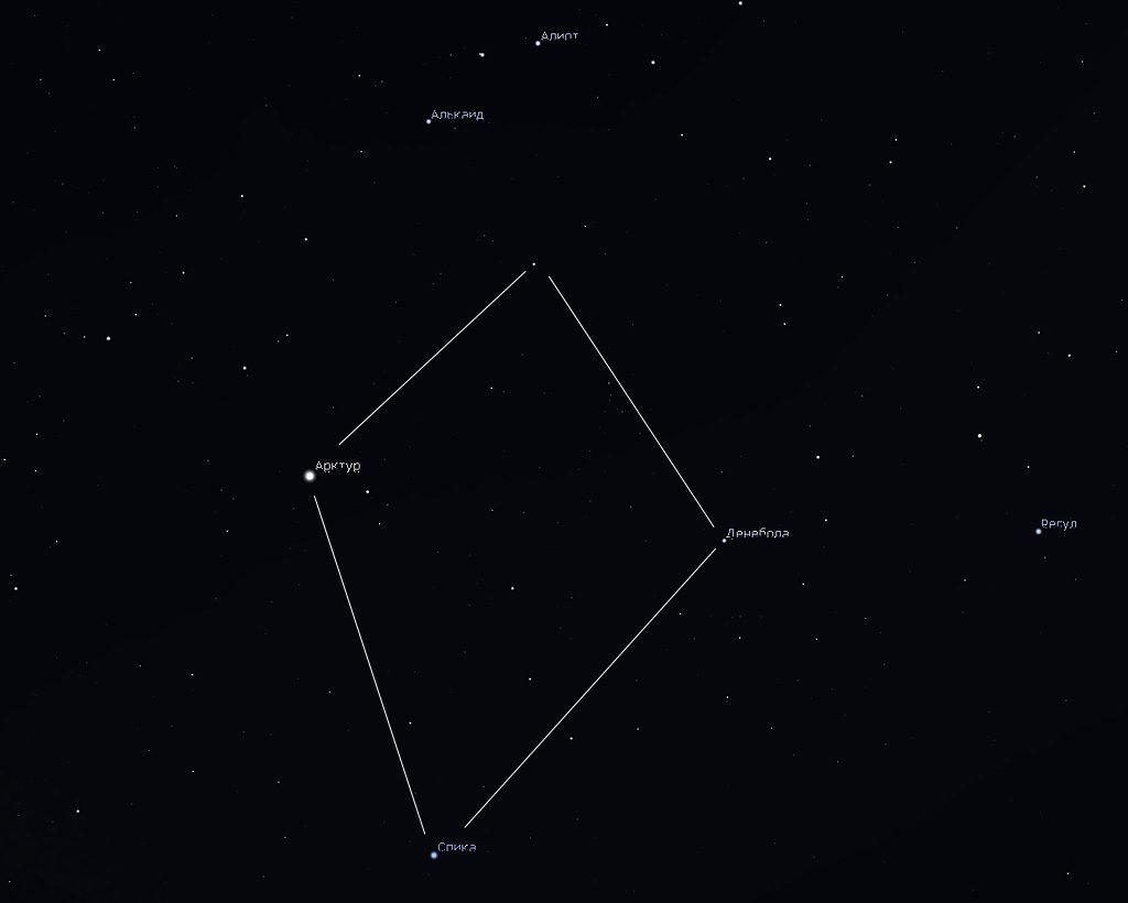 астеризм бриллиант Девы